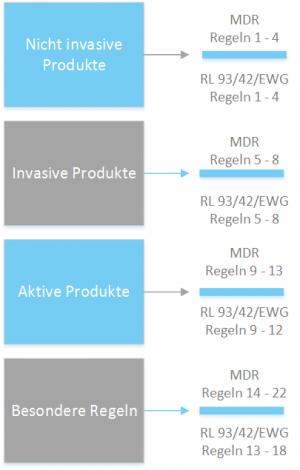R\'n\'B Consulting GmbH